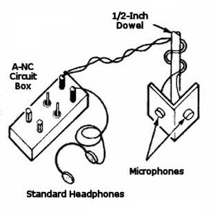 stereo headphone wiring diagram wiring diagram database Astatic Microphone Wiring Guide rafael lino page 3 headwize memorial turtle beach headset wiring diagram mounting both microphones angled